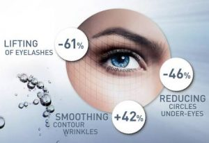 skeyndor-power-hyaluronic-eye-lashes